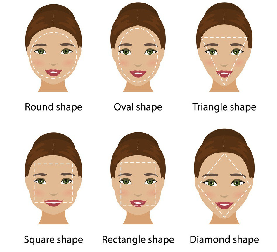 Your-face-shape-That-Reveal-Your-True-Intelligence