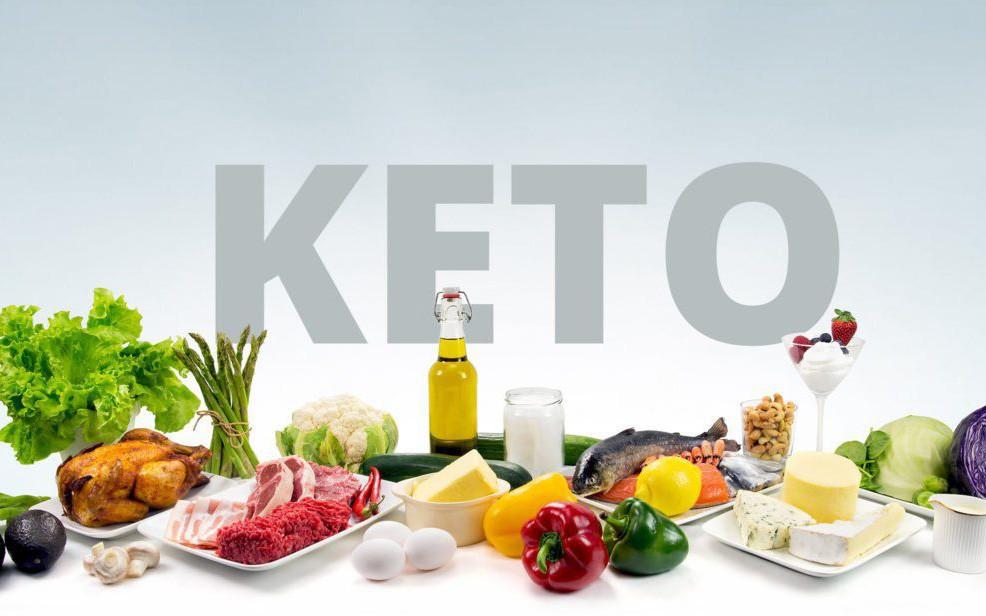 Chế độ ăn kiêng Keto: Không chỉ giúp giảm cân hiệu quả, mà còn là tiềm năng trong việc chữa trị ung thư? - Ảnh 3.