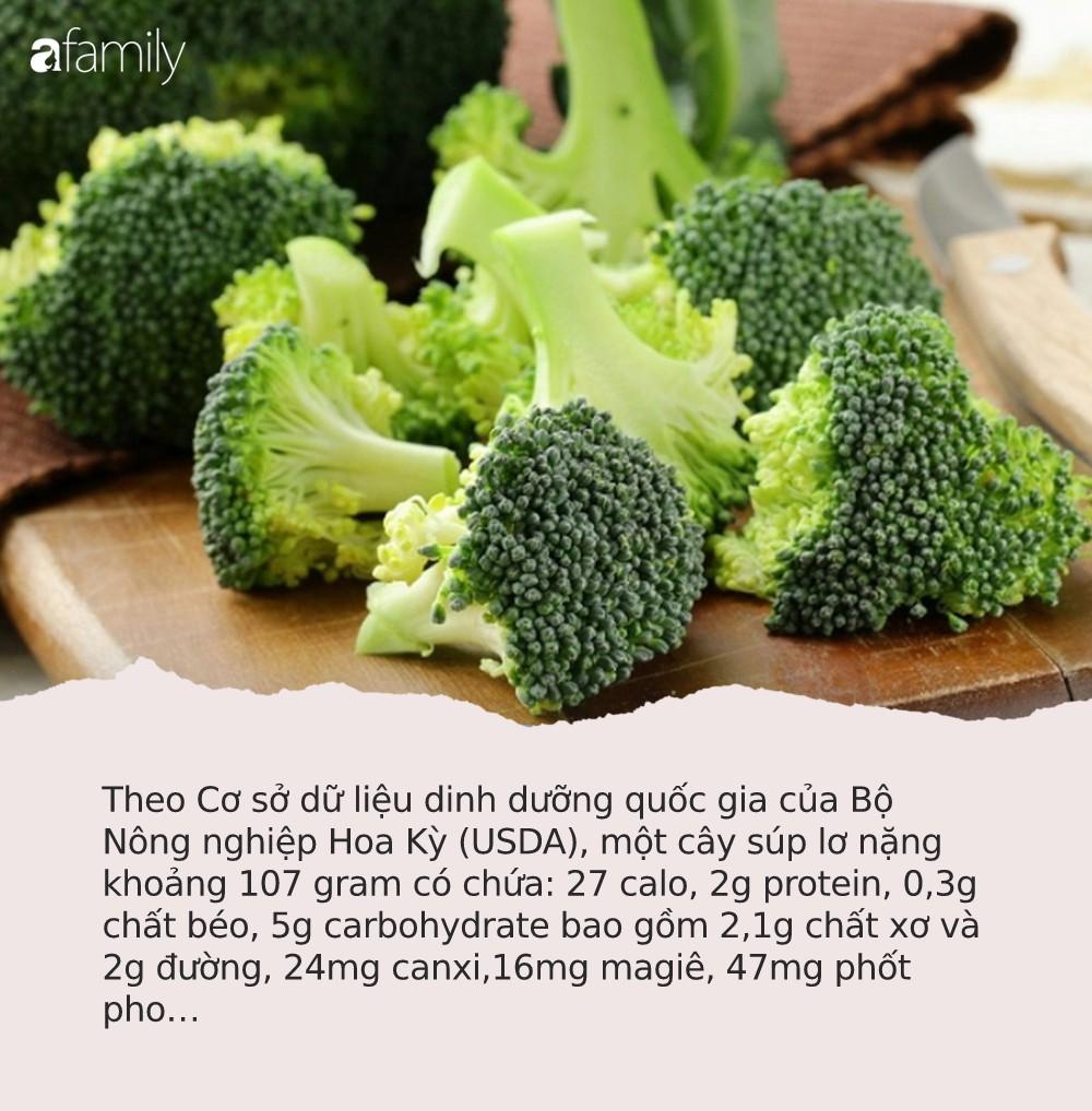 Loại rau chống 8 bệnh ung thư bao gồm ung thư vú và dạ dày, chợ Việt vừa sẵn lại rẻ bèo - Ảnh 1.