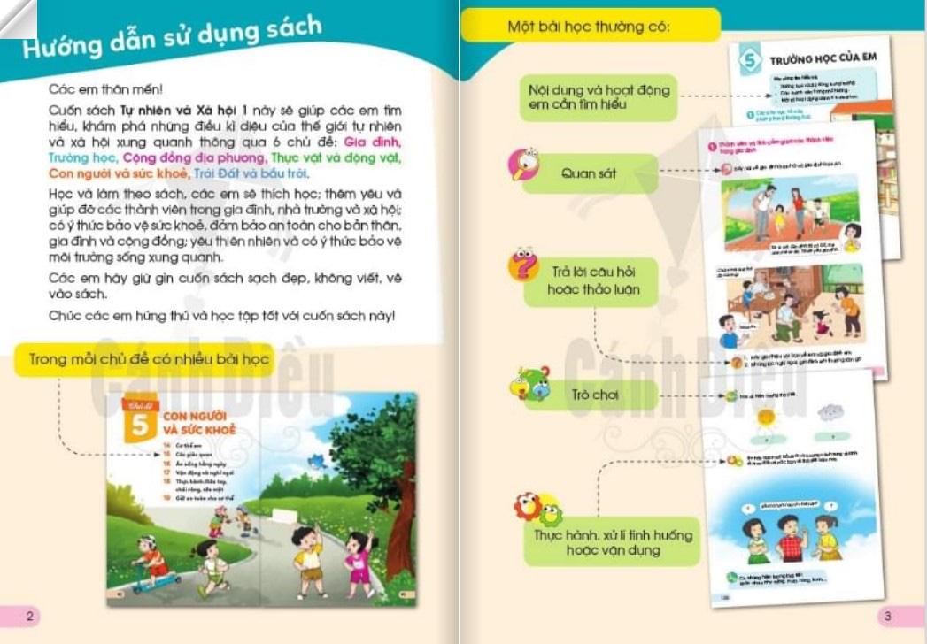 Nếu có con vào lớp 1 năm 2020, cha mẹ hãy xem trước bộ SGK này để tránh bỡ ngỡ trong đầu tiên áp dụng Chương trình giáo dục phổ thông mới - Ảnh 4.