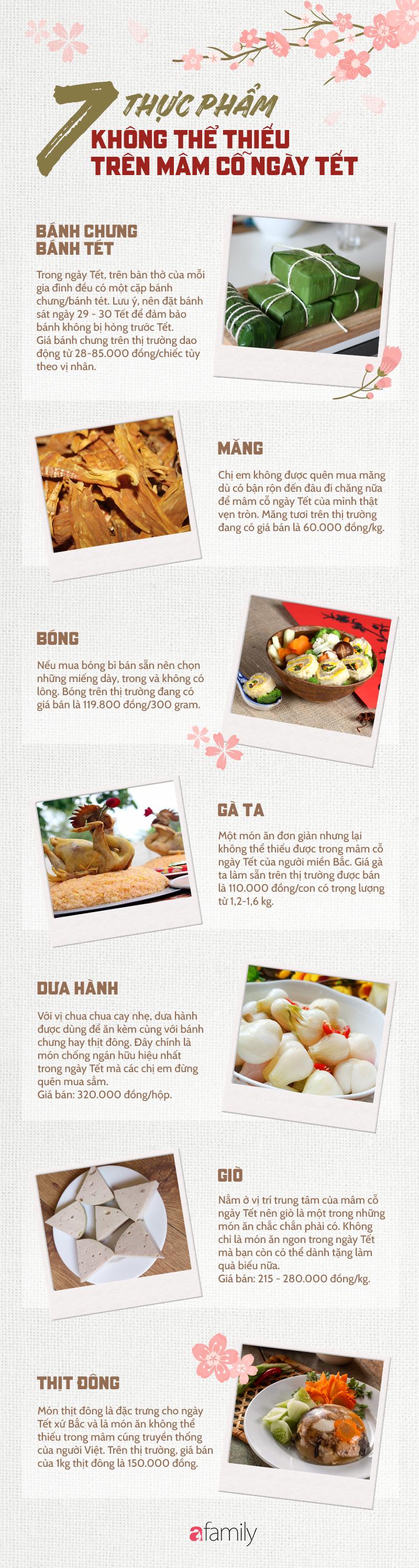 Danh sách các thực phẩm không thể thiếu trên mâm cỗ để chị em bận rộn chỉ việc mua theo - Ảnh 2.