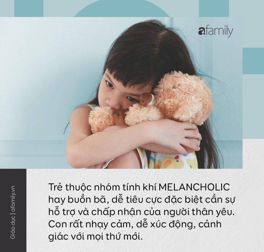 Parent coach Linh Phan chỉ cách phân biệt 4 nhóm tính khí bẩm sinh ở trẻ và định hướng giao tiếp, giáo dục phù hợp giúp con thành công - Ảnh 11.