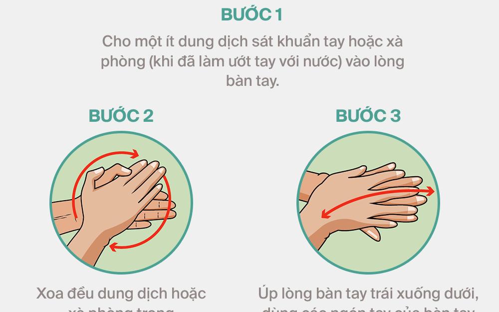 Phòng tránh virus corona hiệu quả: Bạn đã thực sự rửa tay đúng cách?