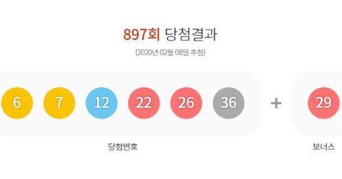 """Nam thần tượng Hàn Quốc có """"khả năng đặc biệt"""", gây ngỡ ngàng vì giúp fan... trúng số  - Ảnh 4."""