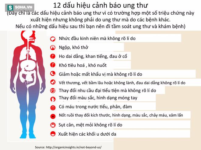 11 gợi ý phòng chống ung thư của TS Việt được vinh danh tại Mỹ - Ảnh 5.