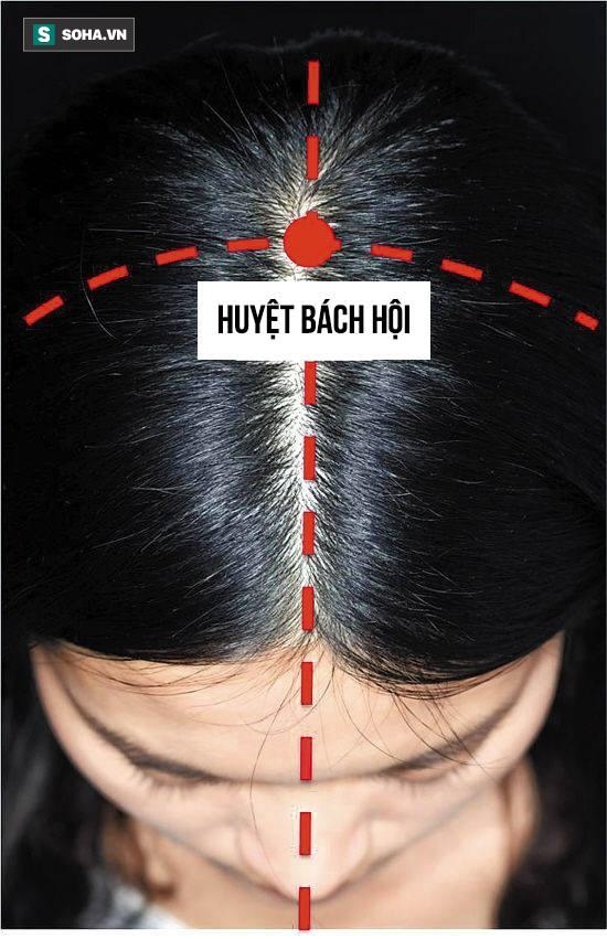 Cách đơn giản nhất để chữa bệnh thoái hóa đốt sống cổ, đau cổ - Ảnh 1.