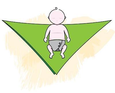 Từng bước quấn khăn chuẩn nhất cho bé sơ sinh 3