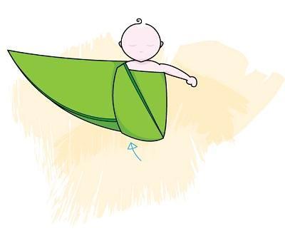 Từng bước quấn khăn chuẩn nhất cho bé sơ sinh 5