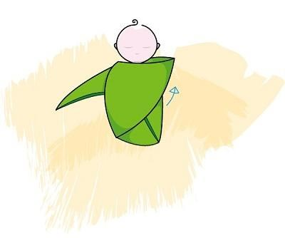 Từng bước quấn khăn chuẩn nhất cho bé sơ sinh 6