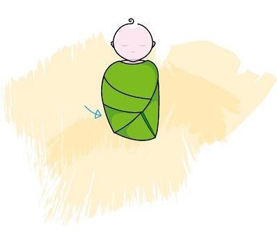 Từng bước quấn khăn chuẩn nhất cho bé sơ sinh 7