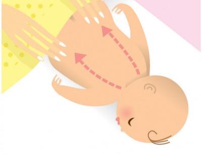 Bác sĩ Hoa Kỳ mách mẹ 6 bước massage tuyệt vời cho bé 5