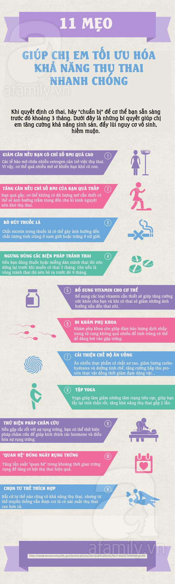 11 bí quyết giúp thụ thai thành công mà chị em nên biết 1