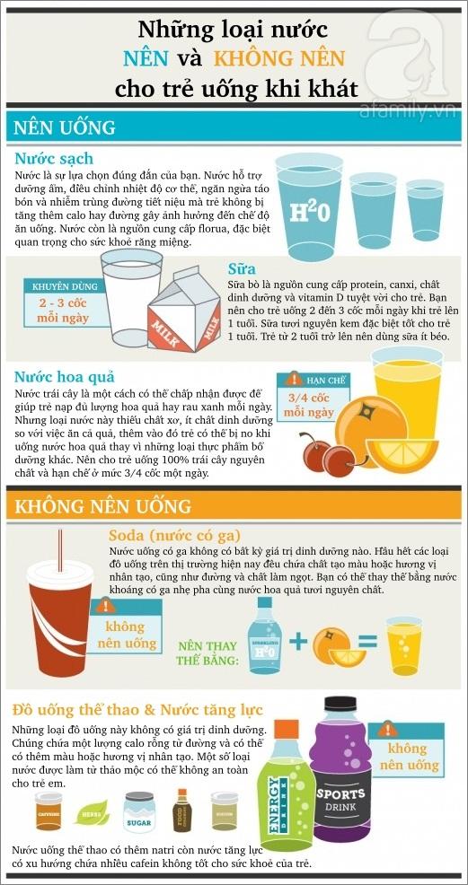 Những loại nước nên và không nên cho trẻ uống khi khát 1