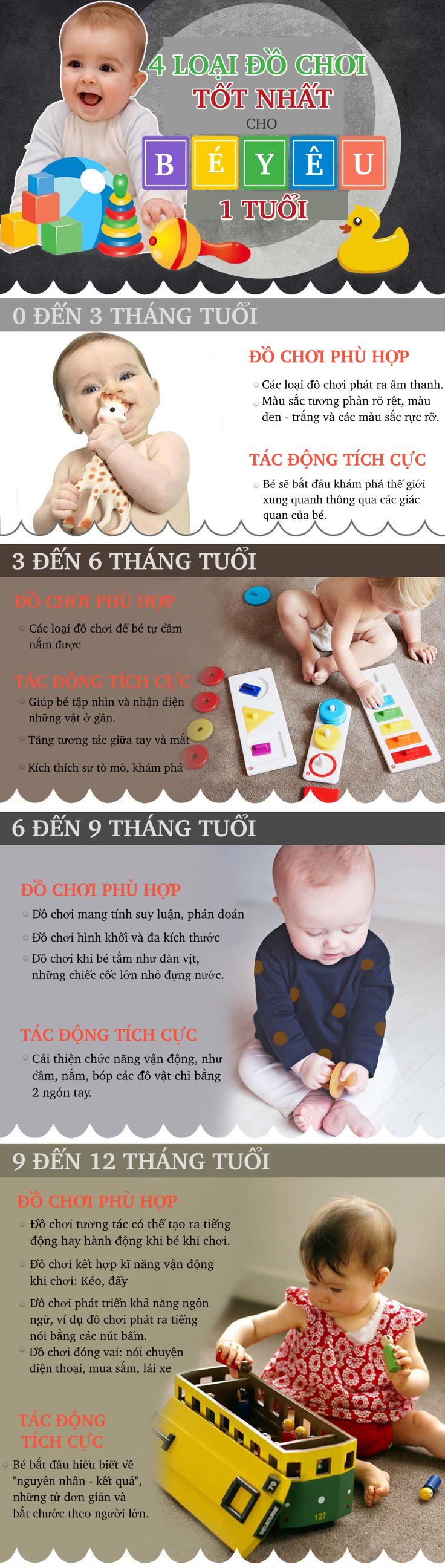 Chọn đồ chơi thông minh cho bé 1 tuổi