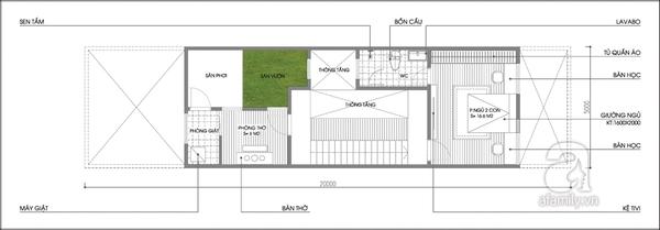 Tư vấn thiết kế và bố trí nội thất cho nhà ống có 2 khoảng vườn xanh 3