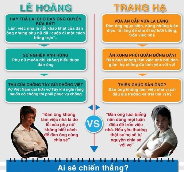 """Đàn ông lên tiếng vụ """"Đàn ông và con lợn"""" của Trang Hạ - Lê Hoàng 4"""