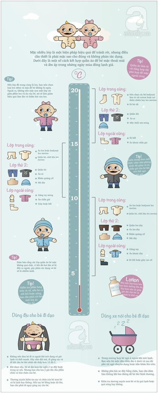 Mách mẹ cách giữ ấm và vệ sinh cho trẻ trong những ngày lạnh dưới 10 độ C