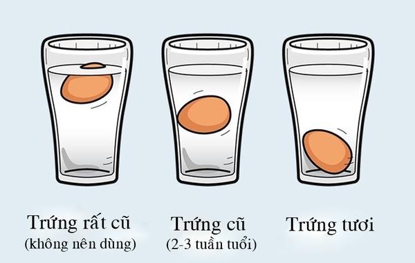 nau-an-thong-minh