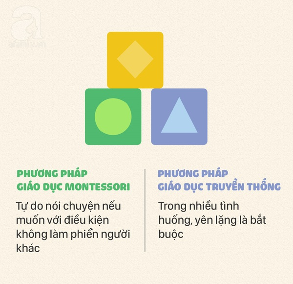 Phương pháp Montessori 12