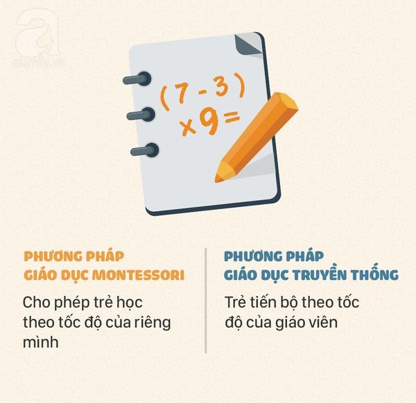 Phương pháp Montessori 2