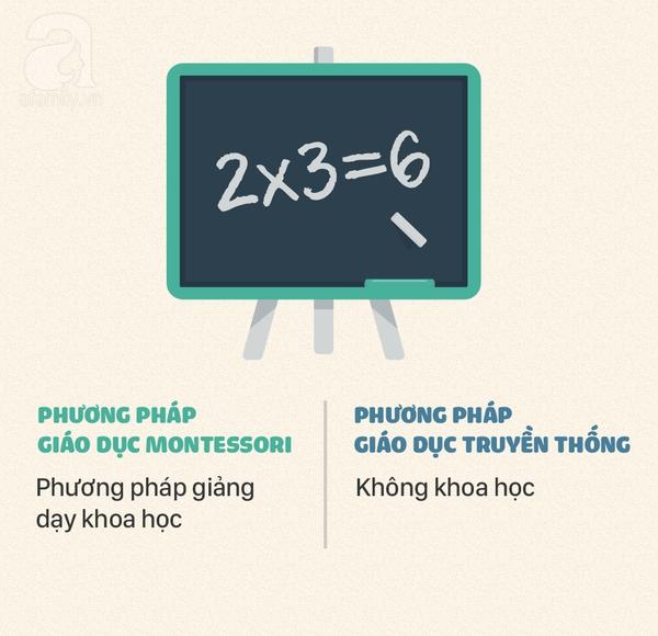 Phương pháp Montessori 4