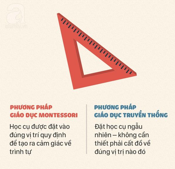 Phương pháp Montessori 5