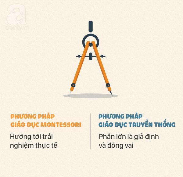Phương pháp Montessori 6