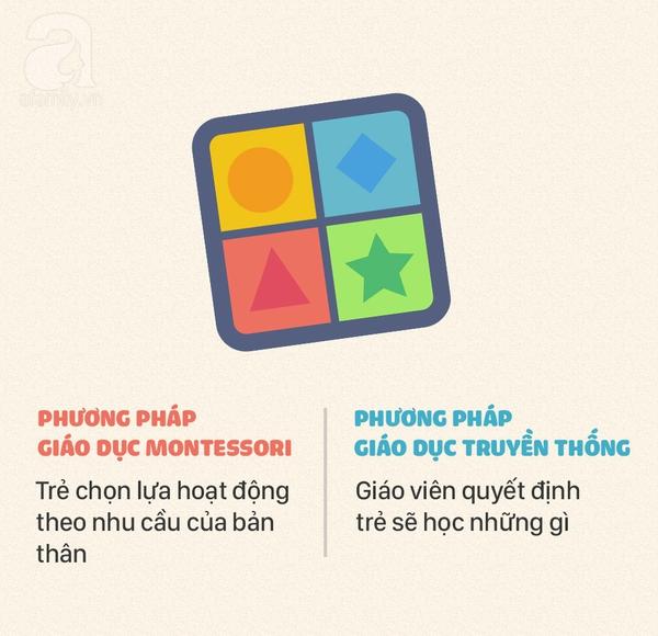 Phương pháp Montessori 7