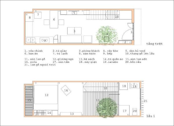 thiết kế nhà nhỏ