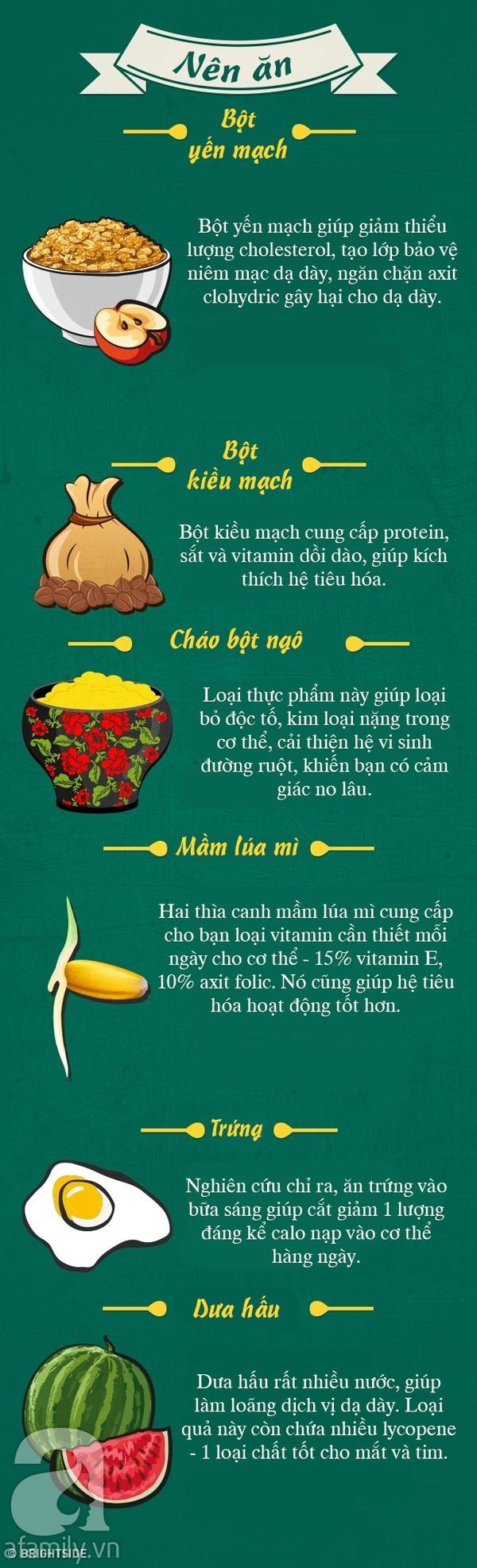 thực phẩm nên và không nên ăn khi đói