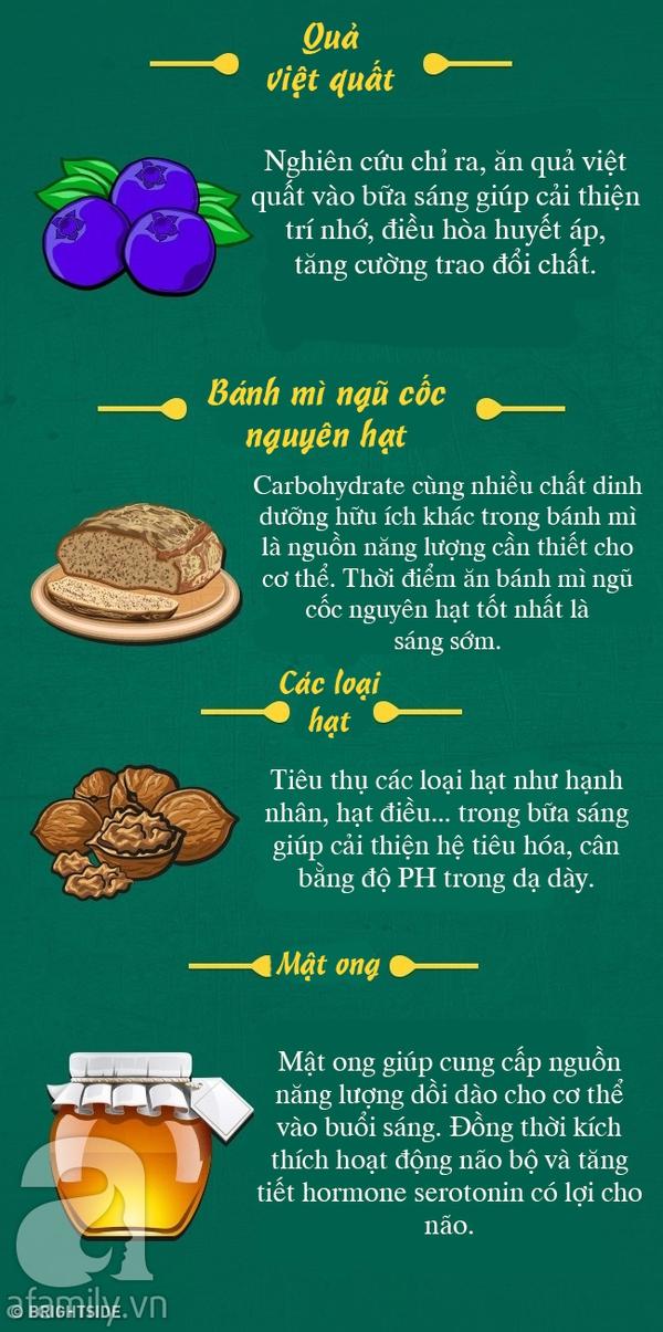 thực phẩm nên và không nên ăn lúc đói