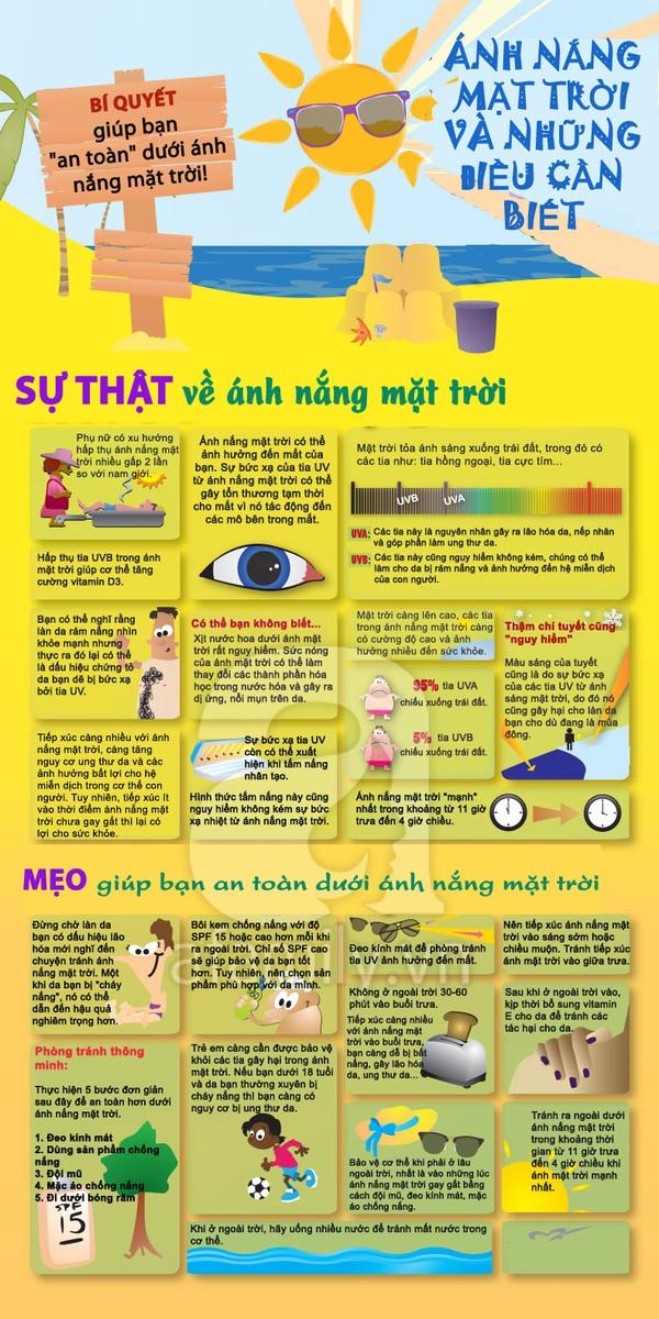 Học cách giữ an toàn dưới ánh nắng mặt trời trong mùa hè 1