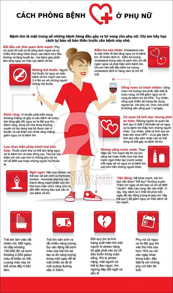 Giúp chị em học cách bảo vệ mình trước bệnh tim 1