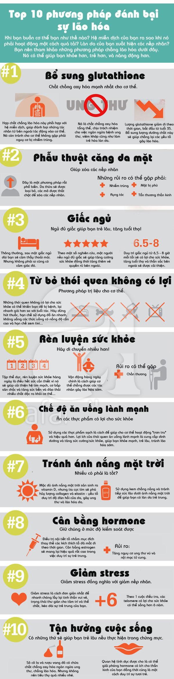 Top 10 phương pháp đánh bại sự lão hóa 1