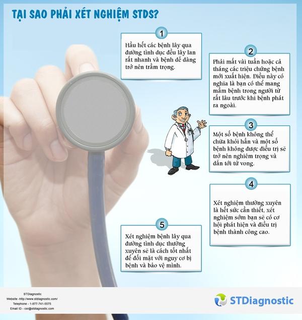 Những bệnh STDs nguy hiểm bạn cần biết để phòng tránh 2