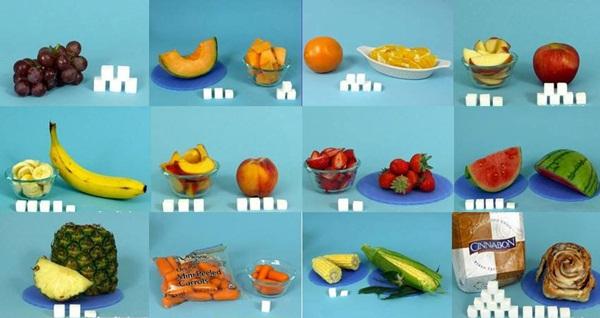 6 sự thật về việc cho con ăn đường có thể bố mẹ chưa biết 1