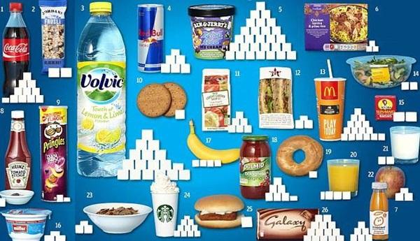 6 sự thật về việc cho con ăn đường có thể bố mẹ chưa biết 2