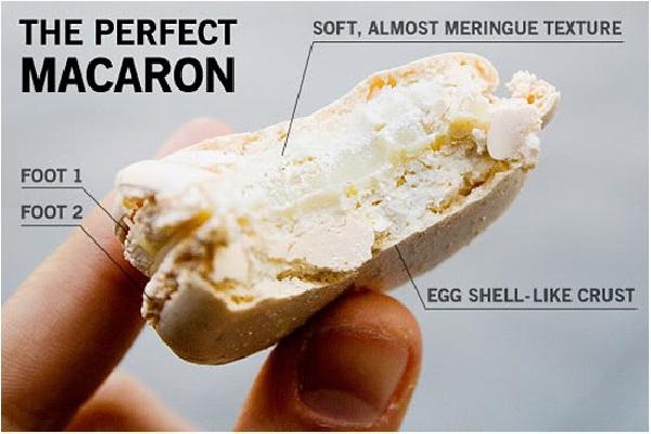 Macaron - món bánh