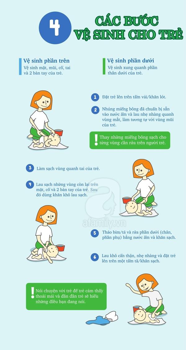 Mẹ cần biết: Cách tắm cho con trong mùa đông để bé không bị lạnh  5