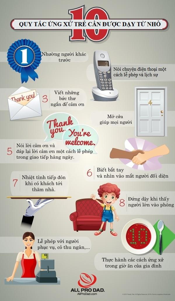 10 quy tắc ứng xử bố mẹ cần dạy con ngay từ nhỏ 1