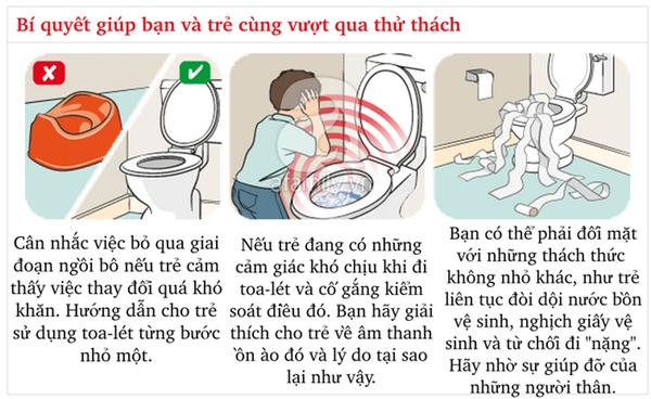 Kĩ năng chuẩn khi đi vệ sinh bố mẹ cần dạy con từ sớm 6
