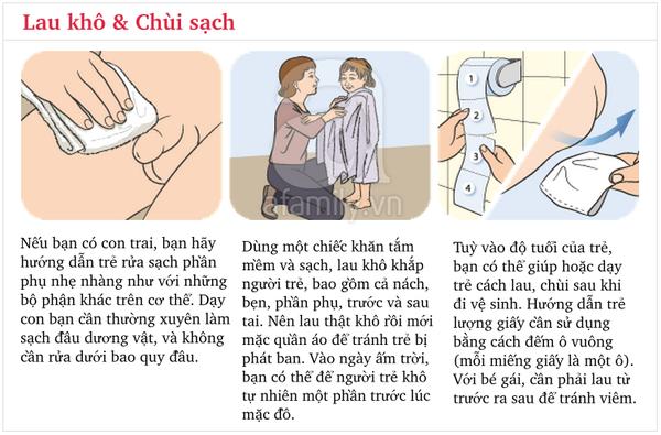 Các kĩ năng vệ sinh cá nhân bố mẹ cần dạy con từ tuổi mầm non 2