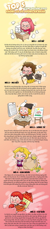 top-5-cung-khong-co-so-huong-an-nhan