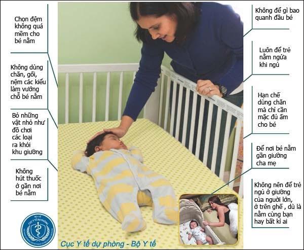 Hội chứng đột tử ở trẻ sơ sinh