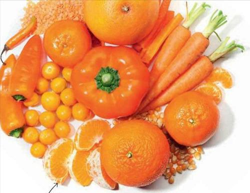 thực phẩm chống béo bụng 1