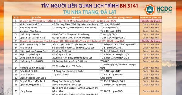 TP.HCM tìm người đi chung xe, chuyến bay và tới 22 điểm ở Nha Trang, Đà Lạt liên quan ca COVID-19 ở Bắc Ninh