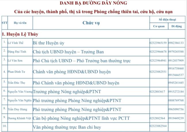Bệnh viện ở Quảng Bình chìm trong biển nước, sản phụ phải chuyển lên khoa Hồi sức tránh lũ, bệnh nhân và bác sĩ thiếu thức ăn - Ảnh 11.