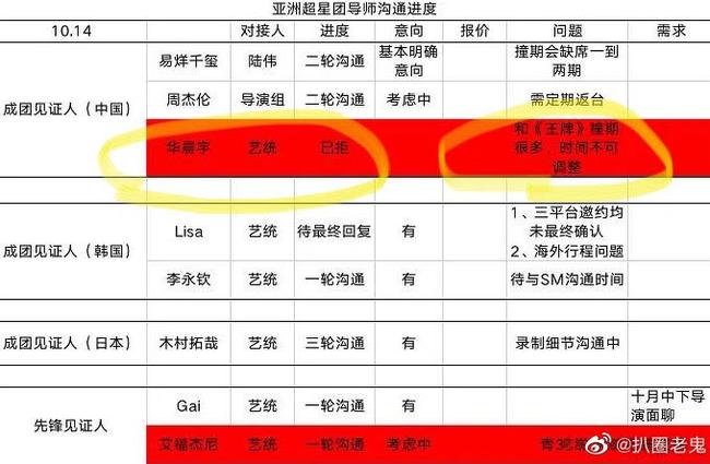 Rầm rộ tin Lisa (BLACKPINK), Ten (NCT) làm huấn luyện viên trong show sống còn lớn nhất châu Á, có cả Châu Kiệt Luân và Kimura Takuya - Ảnh 2.