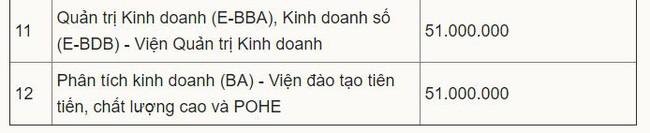 Chuyên ngành Luật kinh doanh Tân Hoa hậu Việt Nam 2020 theo học có học phí bao nhiêu mà khiến dân tình cam đoan nhà cô nàng không khó khăn?  - Ảnh 3.