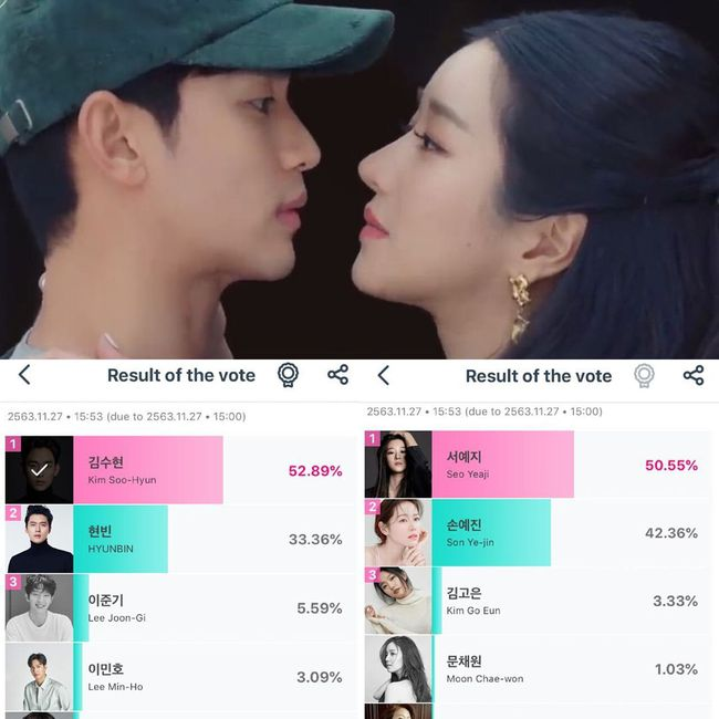"""Hyun Bin - Son Ye Jin bị """"đàn em"""" Kim Soo Hyun - Seo Ye Jin giật mất giải thưởng lớn, """"Hạ cánh nơi anh"""" có tất cả nhưng thiếu may mắn - Ảnh 3."""